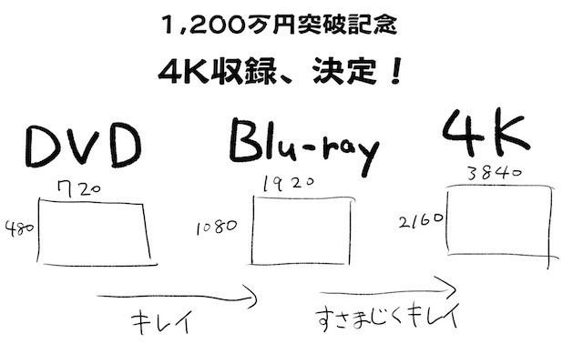 1200万円突破記念.jpg