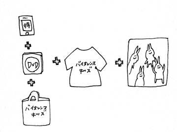 Default 7000yen tshirts poster